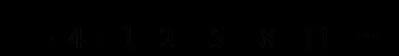 Przykładowy ciąg na osi liczbowej (przykład 1)