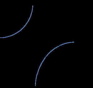 Wykres funkcji homograficznej