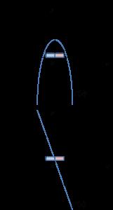 Maksimum - warunek dostateczny istnienia