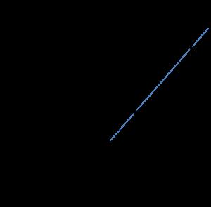 Sieczna AB1