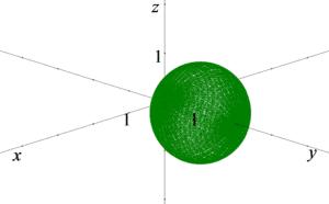Kula o środku w punkcie (0,1,0)