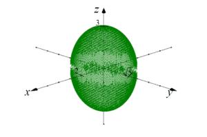 Elipsoida nieobrotowa, której objętość mamy policzyć całką oznaczoną