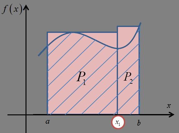 Pole P przybliżone dwoma prostokątami z zaznaczonym punktem x1